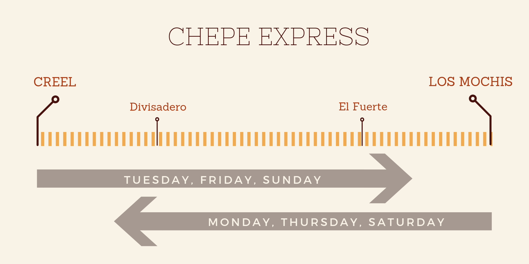 Copper Canyon Train - Chepe Express Schedule