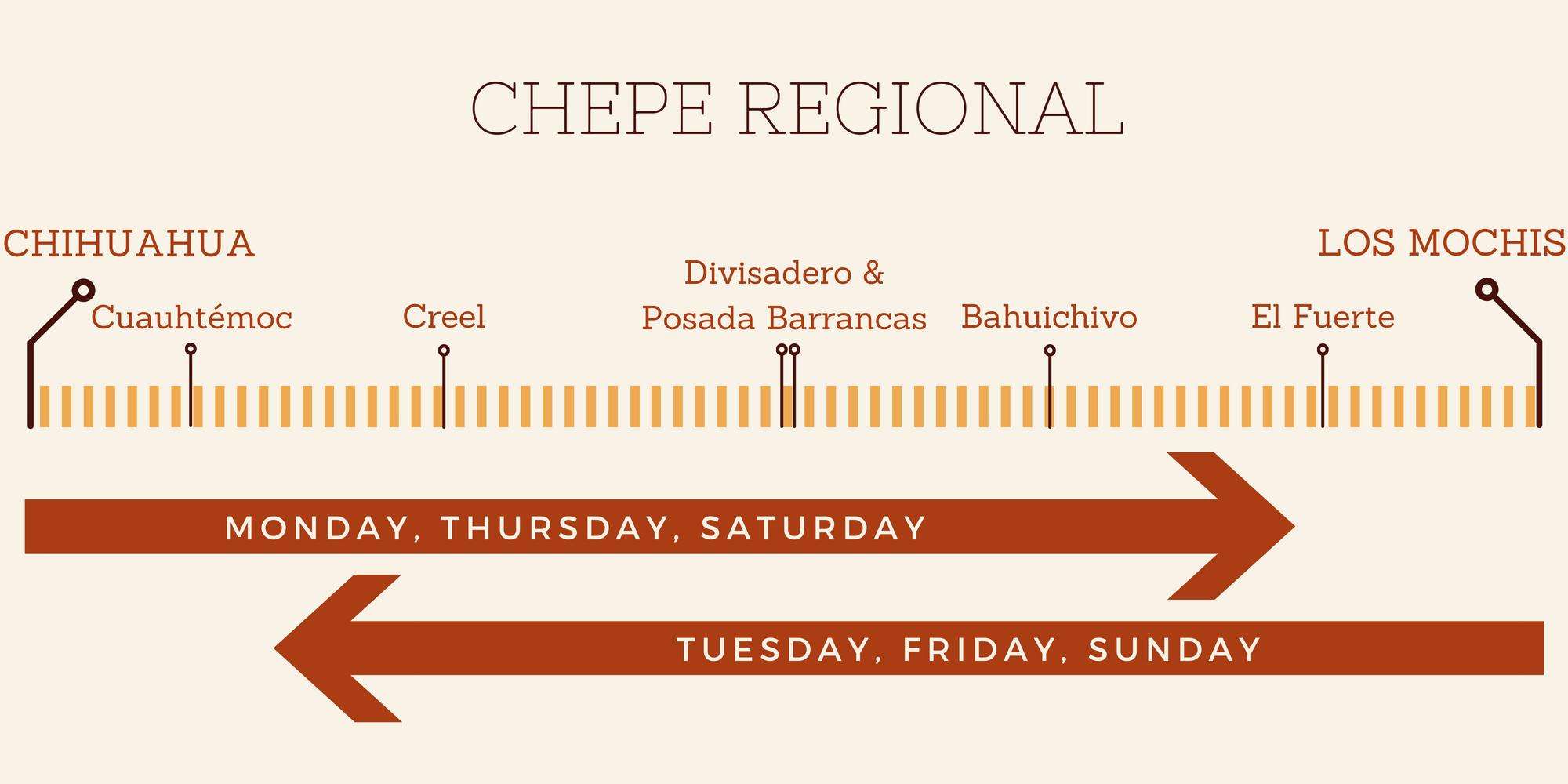 Copper Canyon Train - Chepe Regional Schedule
