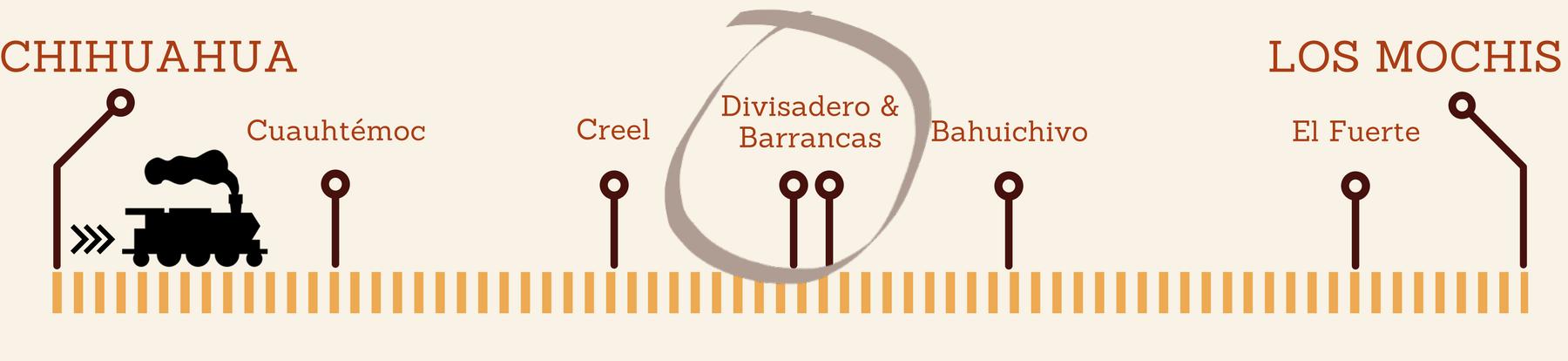 Copper Canyon: Posada Barrancas and Divisadero Mexico